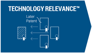 Technology Relevance™