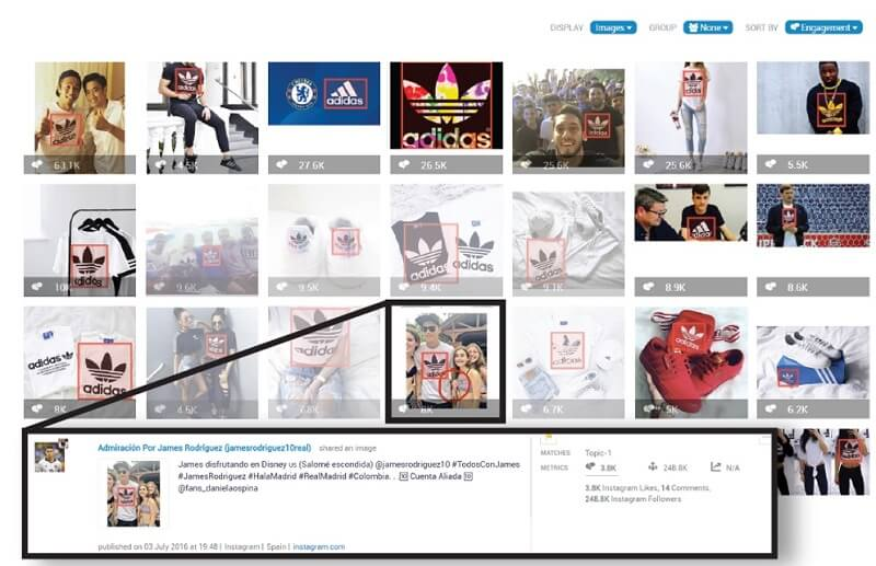 Social analytics automatic image recognition