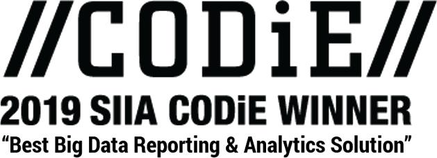 codie 2019,  lexisnexis, patent strategies, business intelligence
