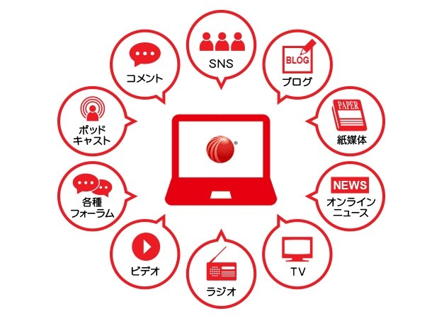 LexisNexis Newsdesk Japan