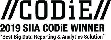codie 2019
